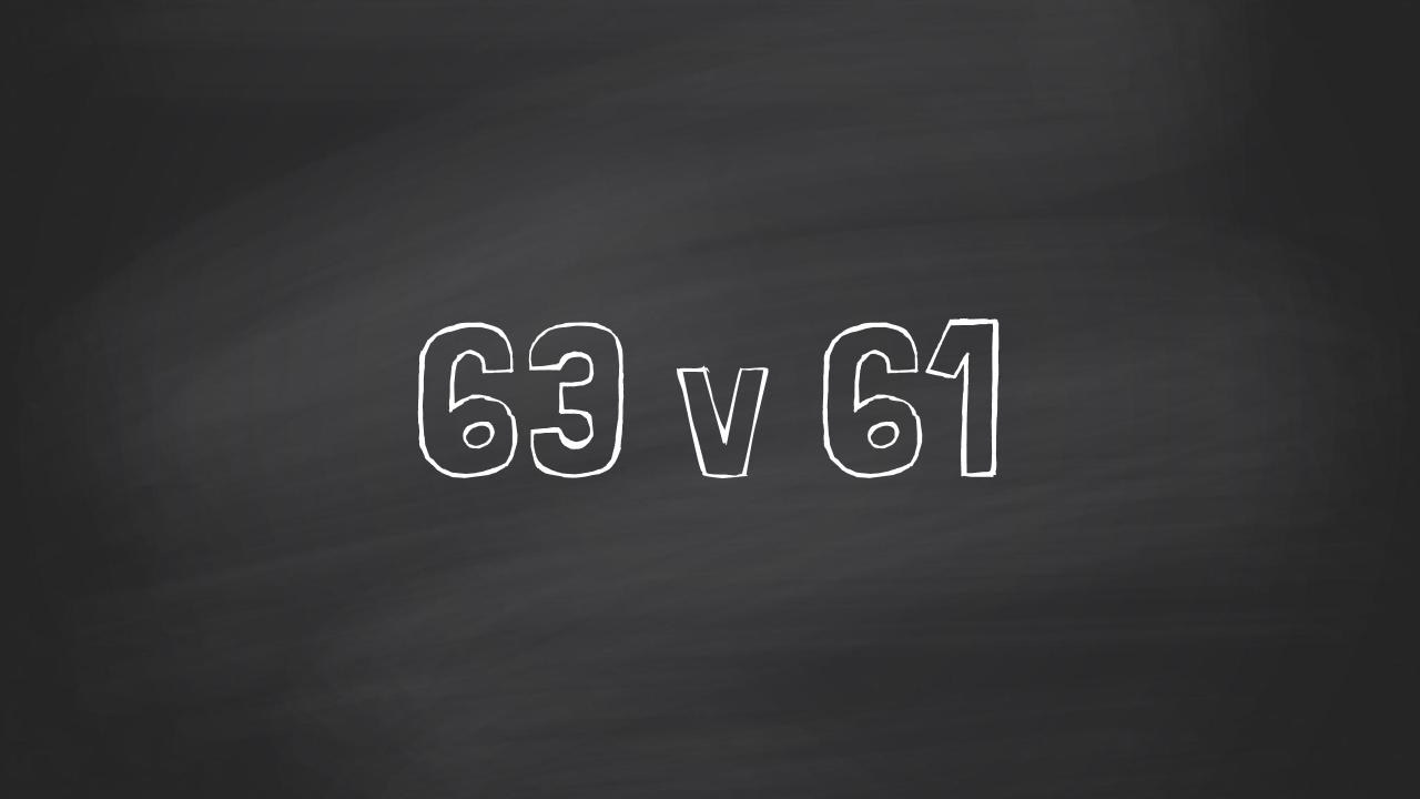 63v61